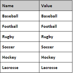 Business Rules 201: sport type lookup list