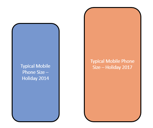 mobile phone sizes